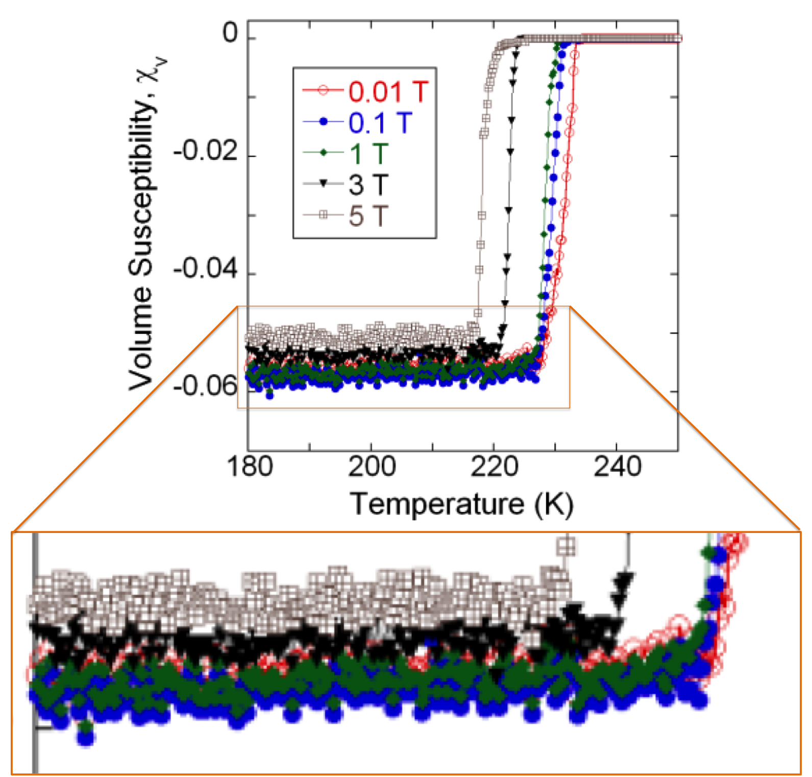 Episode 20 Room Temperature Superconductivity Controversy Laser
